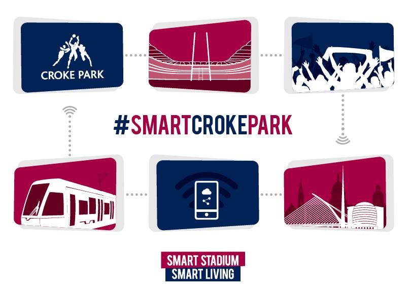 Croke Park Infographic